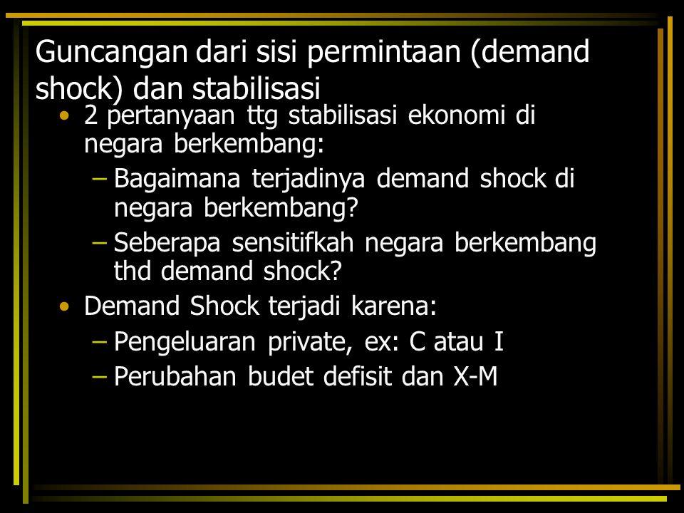 Guncangan dari sisi permintaan (demand shock) dan stabilisasi 2 pertanyaan ttg stabilisasi ekonomi di negara berkembang: –Bagaimana terjadinya demand