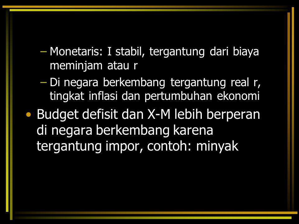 –Monetaris: I stabil, tergantung dari biaya meminjam atau r –Di negara berkembang tergantung real r, tingkat inflasi dan pertumbuhan ekonomi Budget de