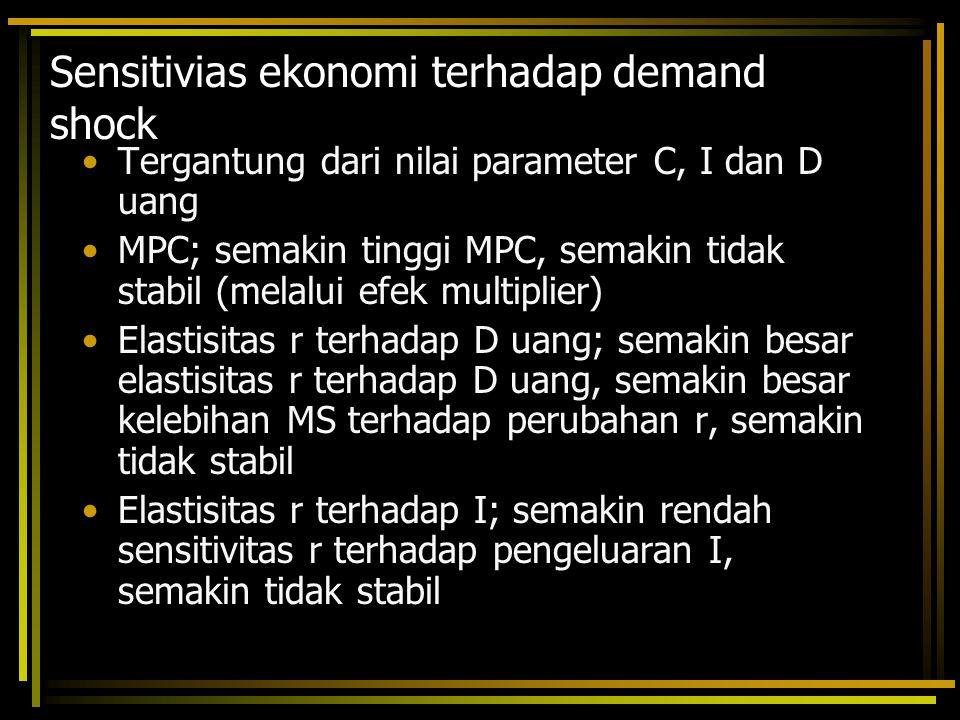 Sensitivias ekonomi terhadap demand shock Tergantung dari nilai parameter C, I dan D uang MPC; semakin tinggi MPC, semakin tidak stabil (melalui efek