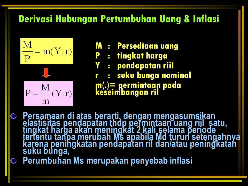 Derivasi Hubungan Pertumbuhan Uang & Inflasi M : Persediaan uang P : tingkat harga Y : pendapatan riil r : suku bunga nominal m(.)= permintaan pada ke