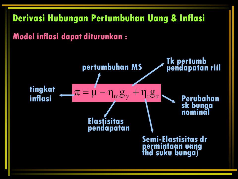 Diasumsikan pemerintah mengalami defisit anggaran P : tingkat harga M : stok MS M^: dM/dt Pemerintah menyesuaikan pengeluaran untuk menjaga defisit anggaran Keseimbangan pasar uang