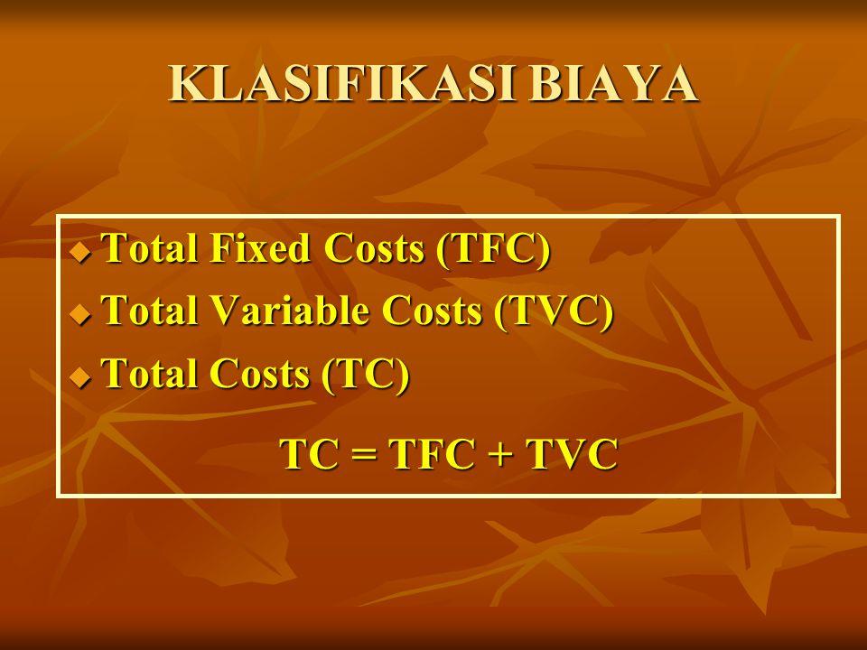 KLASIFIKASI BIAYA uTuTuTuTotal Fixed Costs (TFC) uTuTuTuTotal Variable Costs (TVC) uTuTuTuTotal Costs (TC) TC = TFC + TVC