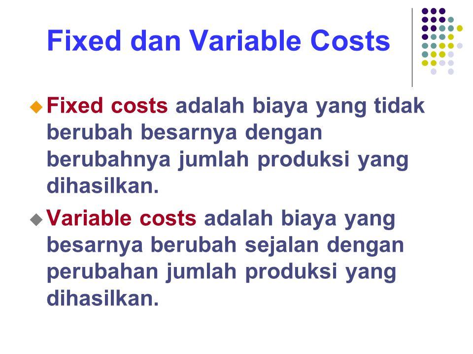 Fixed dan Variable Costs u Fixed costs adalah biaya yang tidak berubah besarnya dengan berubahnya jumlah produksi yang dihasilkan. u Variable costs ad