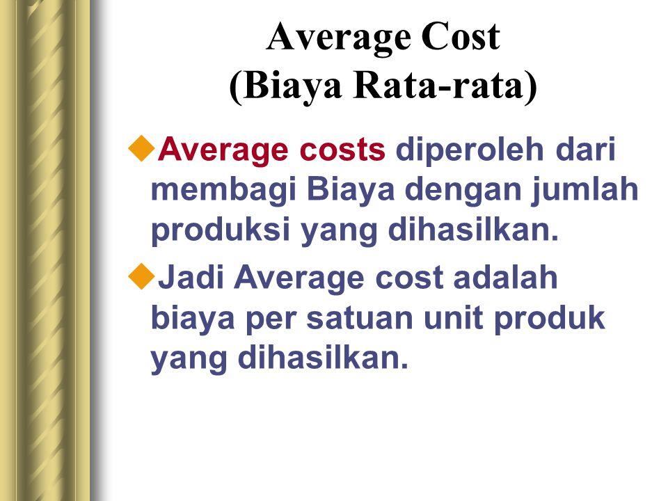 Average Cost (Biaya Rata-rata) uAverage costs diperoleh dari membagi Biaya dengan jumlah produksi yang dihasilkan. uJadi Average cost adalah biaya per