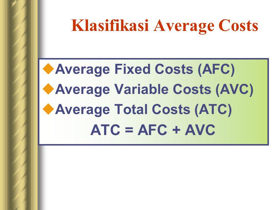Klasifikasi Average Costs uAuAverage Fixed Costs (AFC) uAuAverage Variable Costs (AVC) uAuAverage Total Costs (ATC) ATC = AFC + AVC