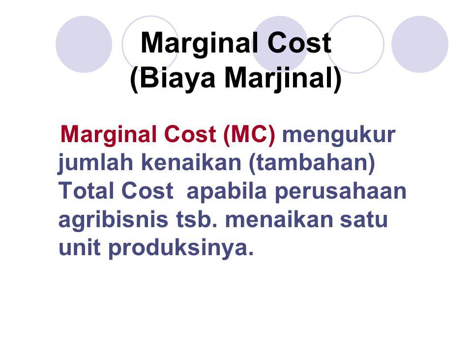 Marginal Cost (Biaya Marjinal) Marginal Cost (MC) mengukur jumlah kenaikan (tambahan) Total Cost apabila perusahaan agribisnis tsb. menaikan satu unit