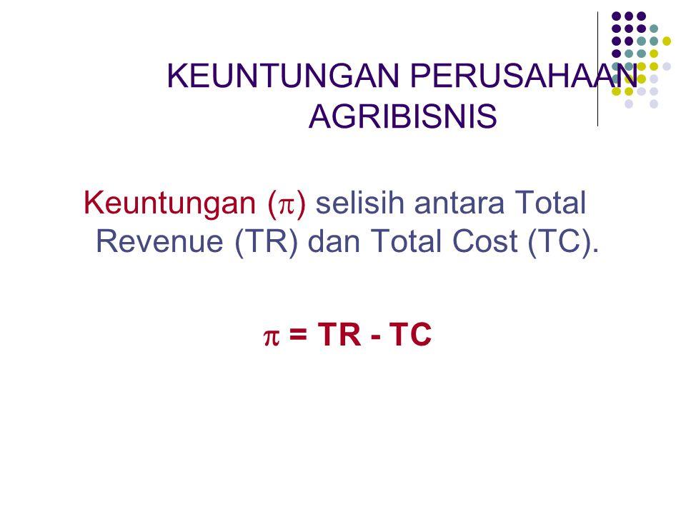 KEUNTUNGAN PERUSAHAAN AGRIBISNIS Keuntungan (  ) selisih antara Total Revenue (TR) dan Total Cost (TC).  = TR - TC