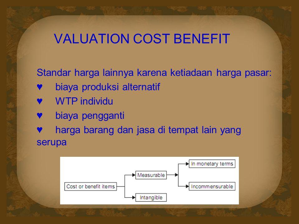 VALUATION COST BENEFIT Standar harga lainnya karena ketiadaan harga pasar: ♥biaya produksi alternatif ♥WTP individu ♥biaya pengganti ♥harga barang dan