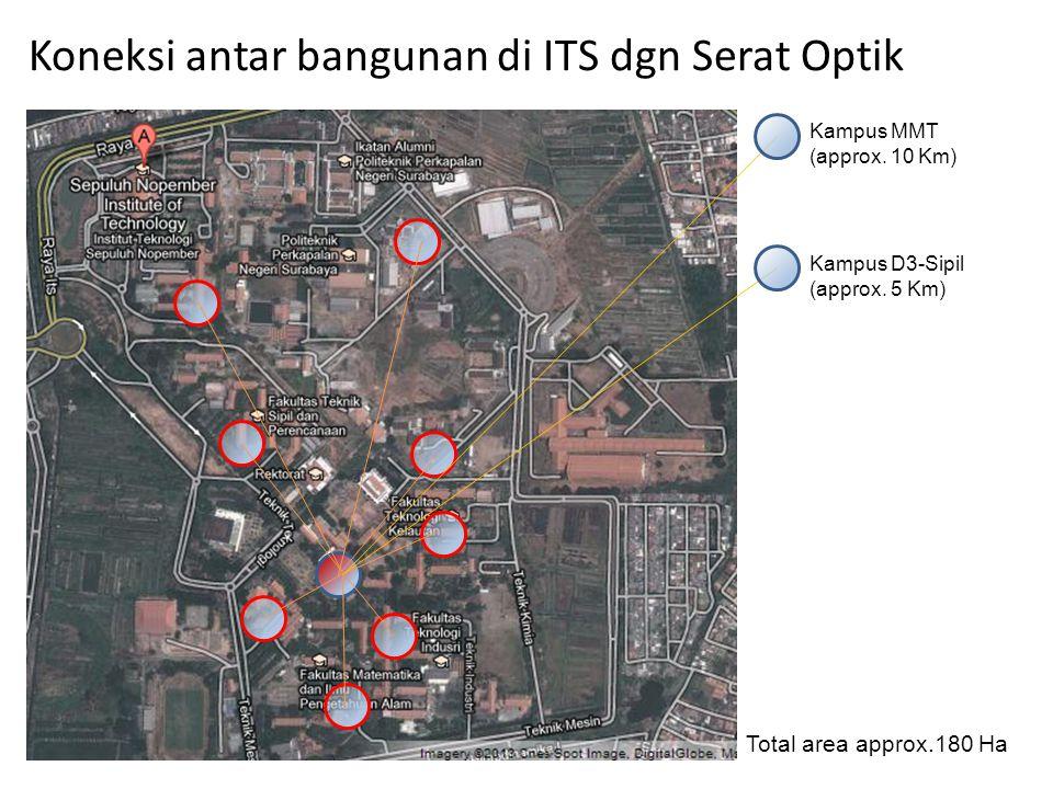 Koneksi antar bangunan di ITS dgn Serat Optik Kampus MMT (approx.