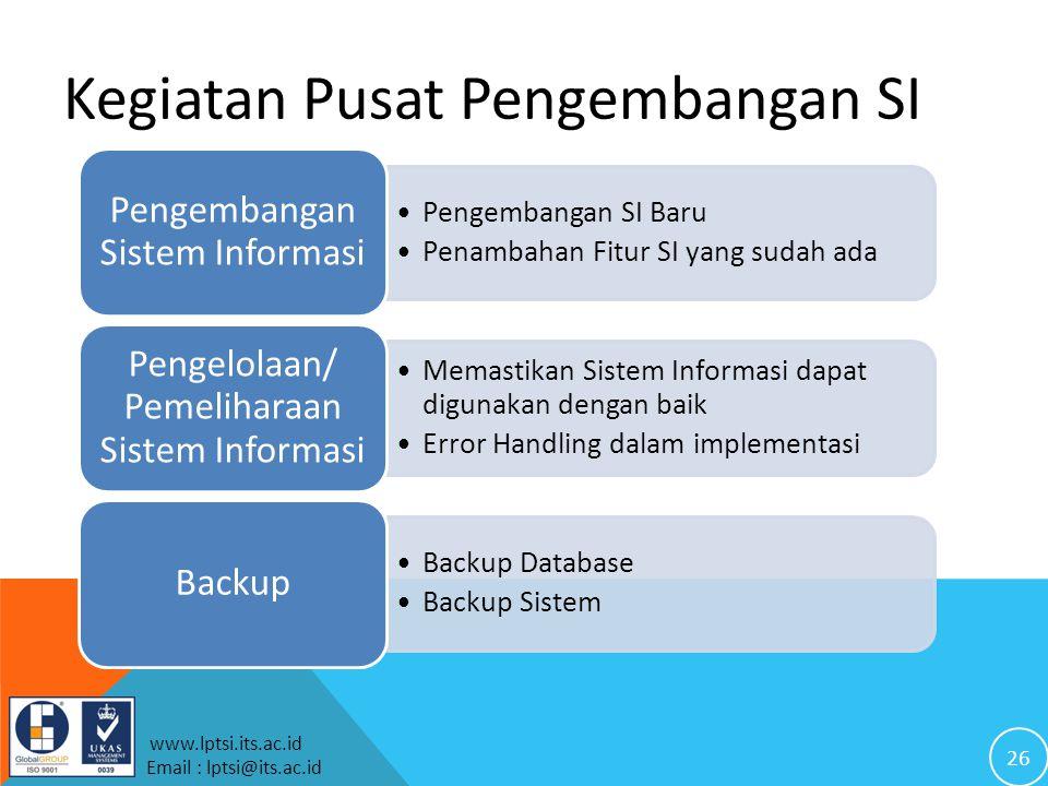 26 www.lptsi.its.ac.id Email : lptsi@its.ac.id Kegiatan Pusat Pengembangan SI Pengembangan SI Baru Penambahan Fitur SI yang sudah ada Pengembangan Sistem Informasi Memastikan Sistem Informasi dapat digunakan dengan baik Error Handling dalam implementasi Pengelolaan/ Pemeliharaan Sistem Informasi Backup Database Backup Sistem Backup