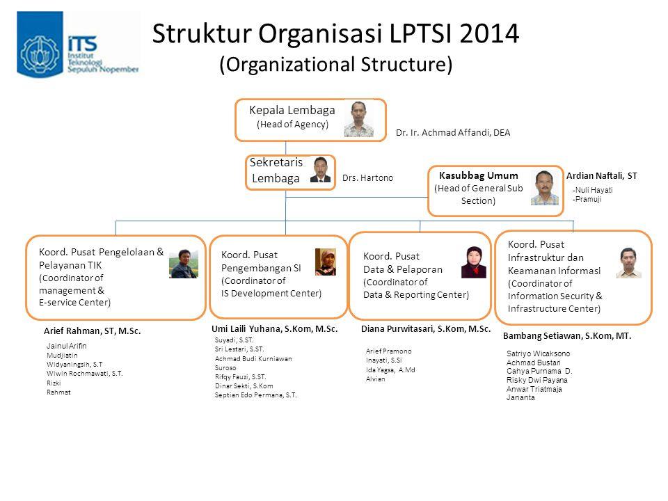 Struktur Organisasi LPTSI 2014 (Organizational Structure) Arief Rahman, ST, M.Sc.