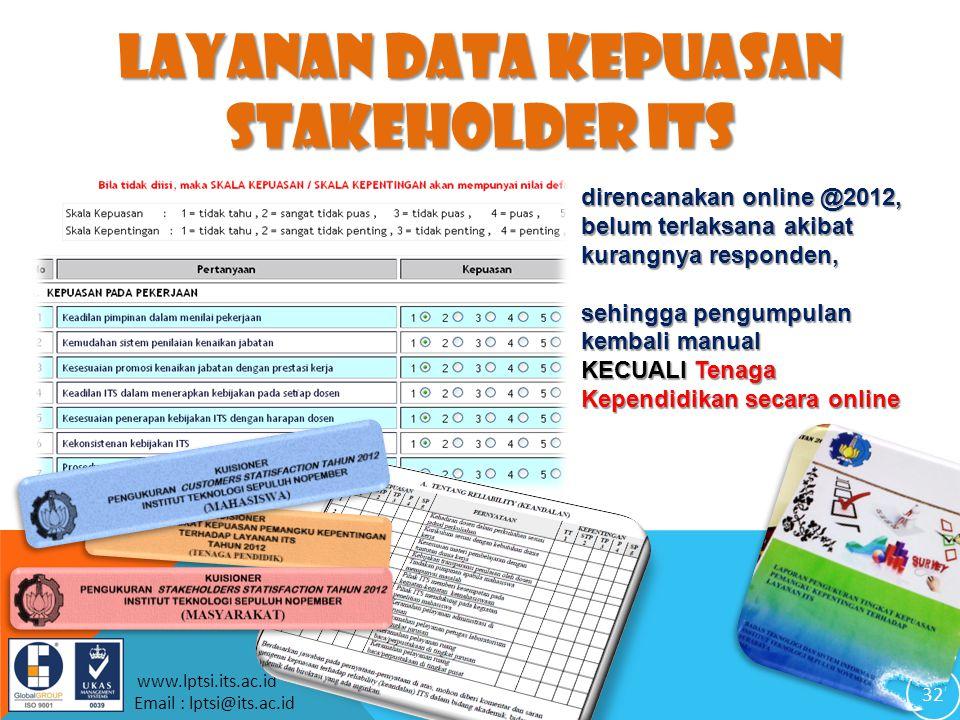 32 www.lptsi.its.ac.id Email : lptsi@its.ac.id Layanan data kepuasan stakeholder ITS direncanakan online @2012, belum terlaksana akibat kurangnya responden, sehingga pengumpulan kembali manual KECUALI Tenaga Kependidikan secara online