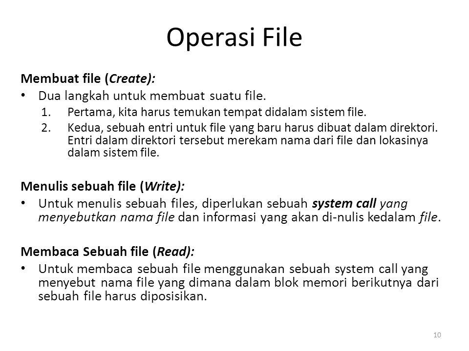 Operasi File Membuat file (Create): Dua langkah untuk membuat suatu file. 1.Pertama, kita harus temukan tempat didalam sistem file. 2.Kedua, sebuah en