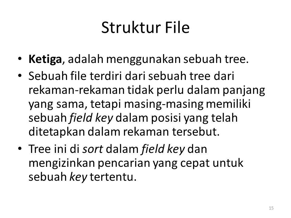 Struktur File Ketiga, adalah menggunakan sebuah tree. Sebuah file terdiri dari sebuah tree dari rekaman-rekaman tidak perlu dalam panjang yang sama, t