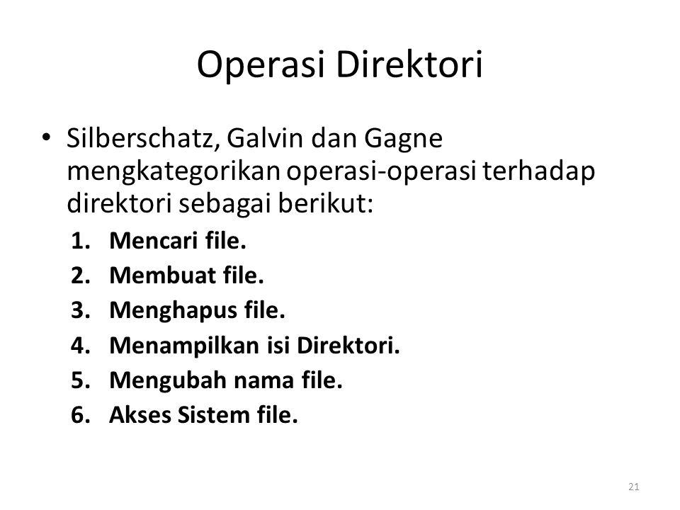 Operasi Direktori Silberschatz, Galvin dan Gagne mengkategorikan operasi-operasi terhadap direktori sebagai berikut: 1.Mencari file. 2.Membuat file. 3