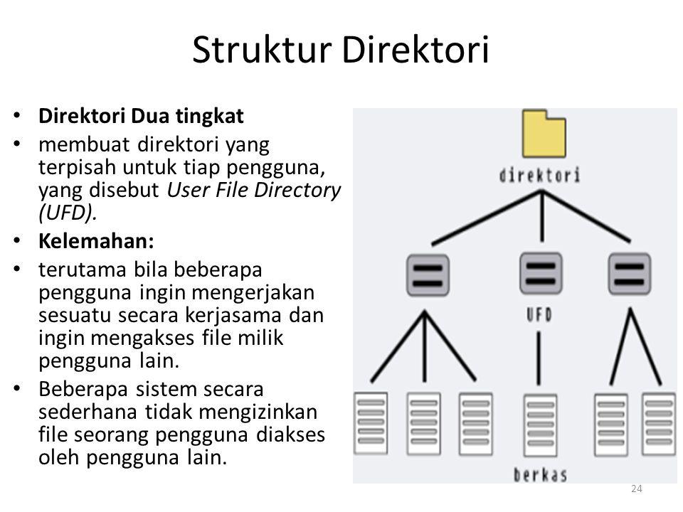 Struktur Direktori Direktori Dua tingkat membuat direktori yang terpisah untuk tiap pengguna, yang disebut User File Directory (UFD). Kelemahan: terut