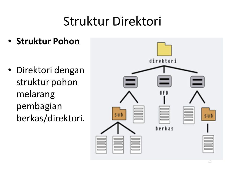 Struktur Direktori Struktur Pohon Direktori dengan struktur pohon melarang pembagian berkas/direktori. 25