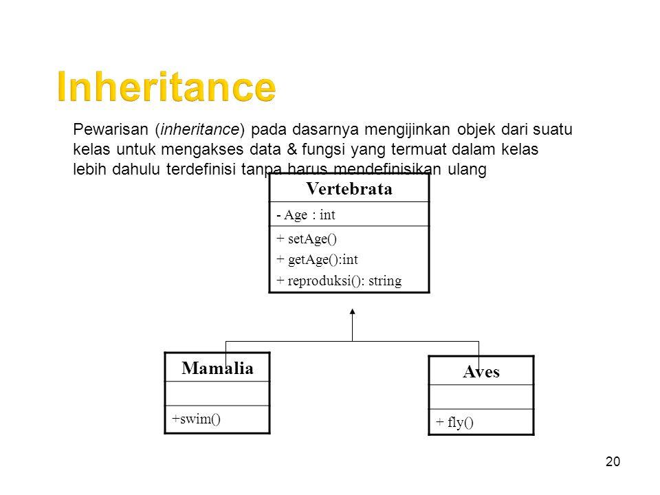 Vertebrata - Age : int + setAge() + getAge():int + reproduksi(): string Mamalia +swim() Pewarisan (inheritance) pada dasarnya mengijinkan objek dari s