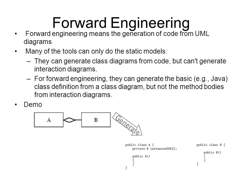 Reverse Engineering Reverse engineering means generation of UML diagrams from code Demo Re-Engineer