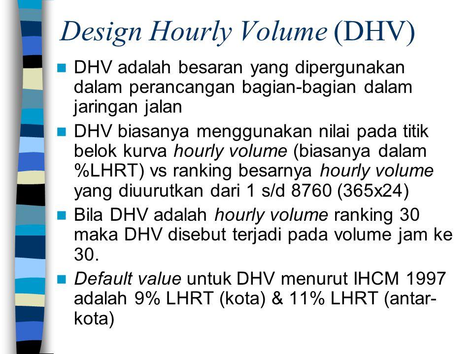 Design Hourly Volume (DHV) DHV adalah besaran yang dipergunakan dalam perancangan bagian-bagian dalam jaringan jalan DHV biasanya menggunakan nilai pa