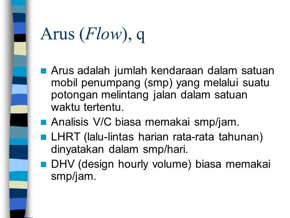 Arus (Flow), q Arus adalah jumlah kendaraan dalam satuan mobil penumpang (smp) yang melalui suatu potongan melintang jalan dalam satuan waktu tertentu