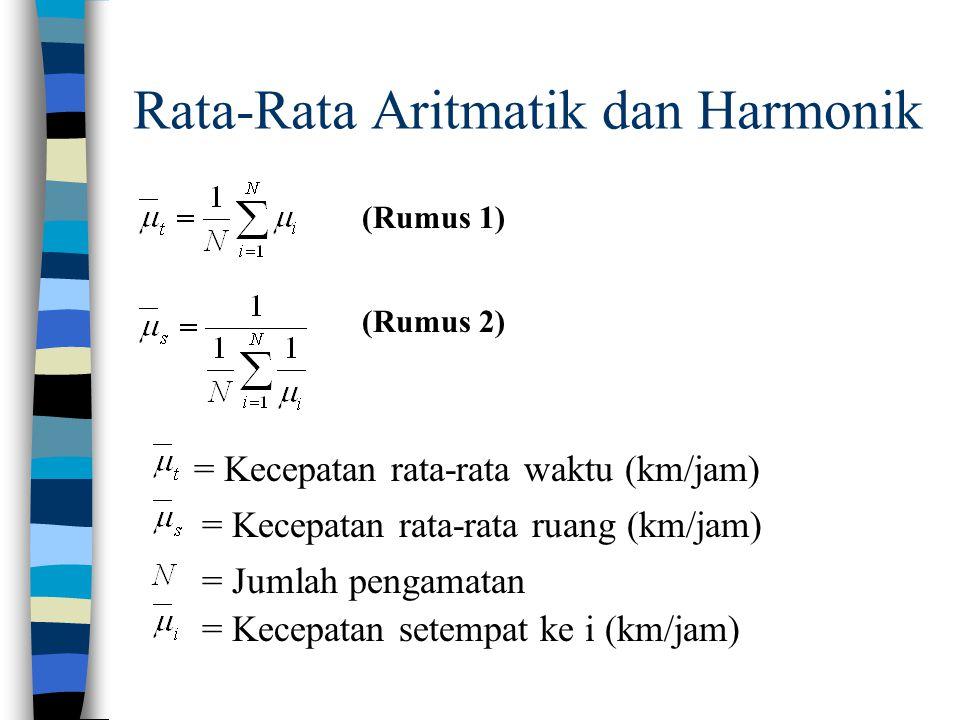 Rata-Rata Aritmatik dan Harmonik (Rumus 1) (Rumus 2) = Kecepatan rata-rata ruang (km/jam) = Kecepatan rata-rata waktu (km/jam) = Jumlah pengamatan = K