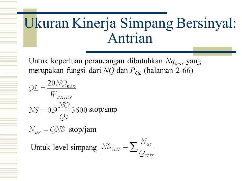 Ukuran Kinerja Simpang Bersinyal: Antrian Untuk keperluan perancangan dibutuhkan Nq max yang merupakan fungsi dari NQ dan P OL (halaman 2-66) stop/smp