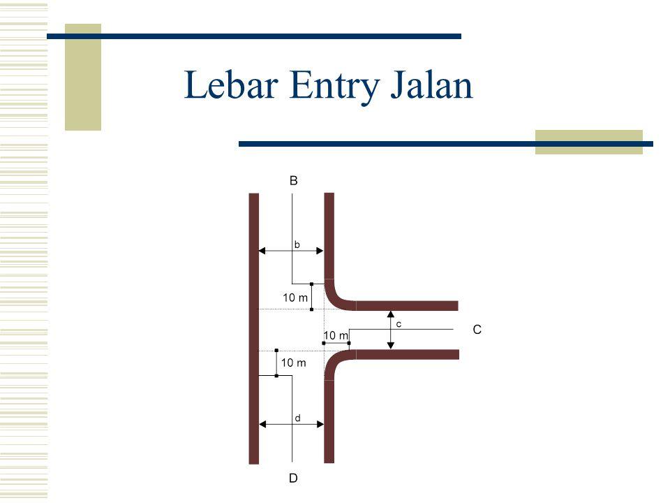 Lebar Entry Jalan