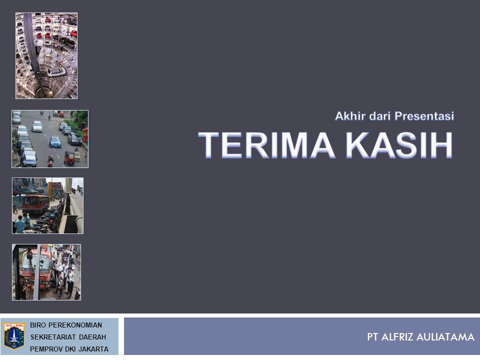 PT ALFRIZ AULIATAMA BIRO PEREKONOMIAN SEKRETARIAT DAERAH PEMPROV DKI JAKARTA