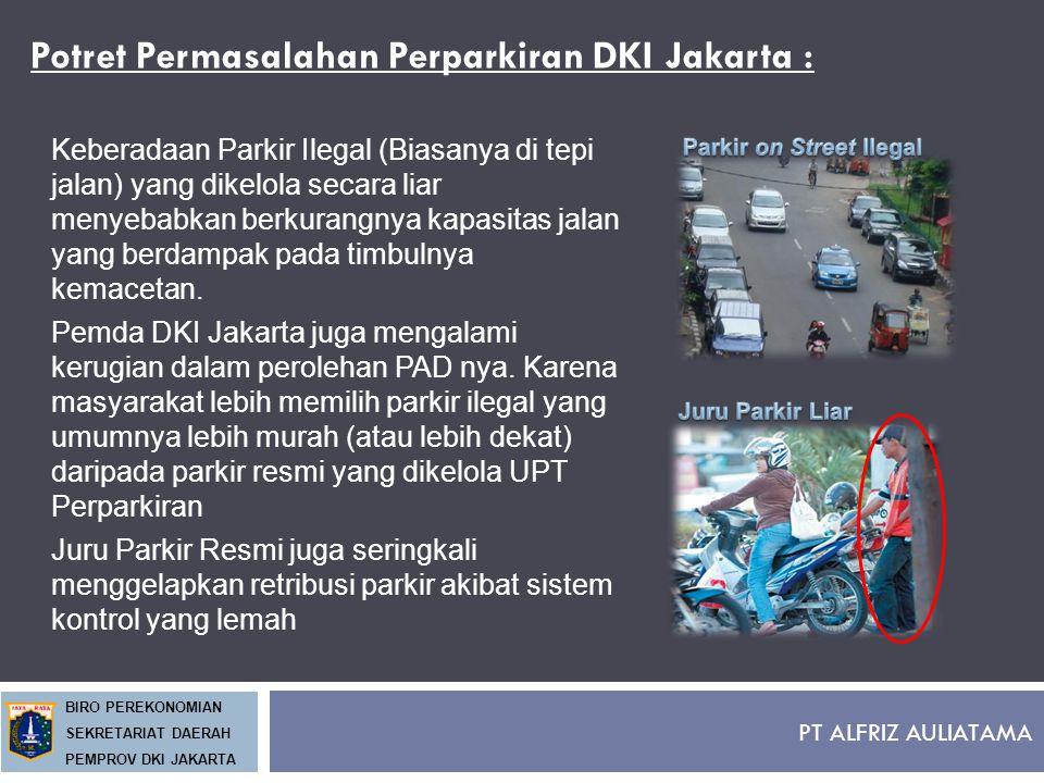 PT ALFRIZ AULIATAMA BIRO PEREKONOMIAN SEKRETARIAT DAERAH PEMPROV DKI JAKARTA Maksud dan Tujuan Kegiatan : Maksud Kegiatan: untuk memperoleh gambaran sejauh mana penerapan kebijakan tarif parkir dapat di terima oleh para pengelola parkir Pemerintah Propinsi DKI Jakarta, Swasta dan pengguna jasa parkir.