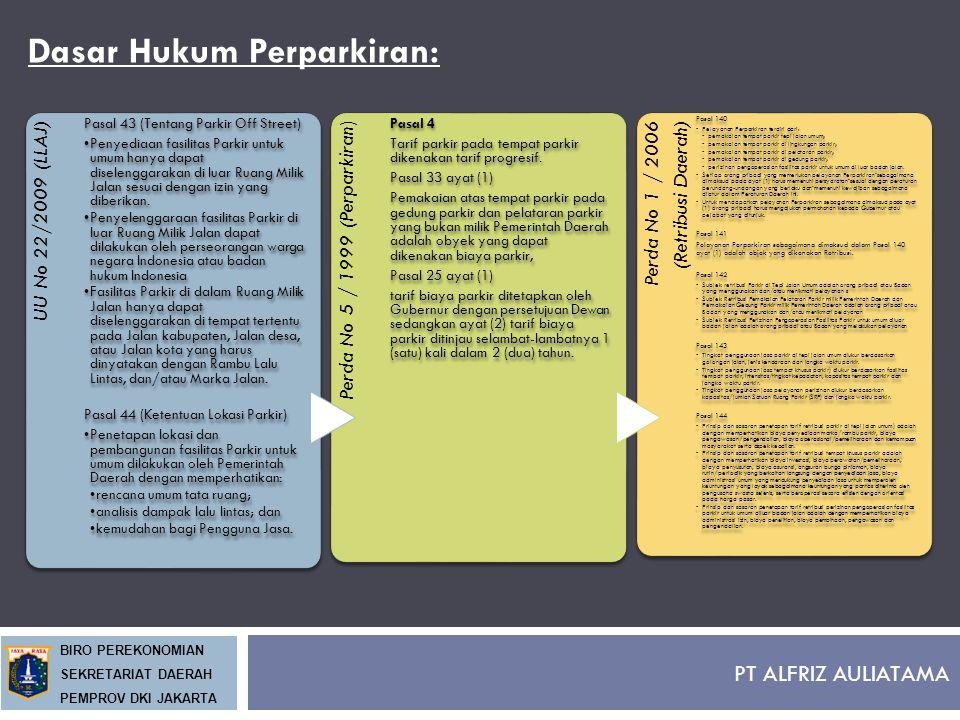 PT ALFRIZ AULIATAMA BIRO PEREKONOMIAN SEKRETARIAT DAERAH PEMPROV DKI JAKARTA Dasar Hukum Perparkiran: UU No 22/2009 (LLAJ) Pasal 43 (Tentang Parkir Of