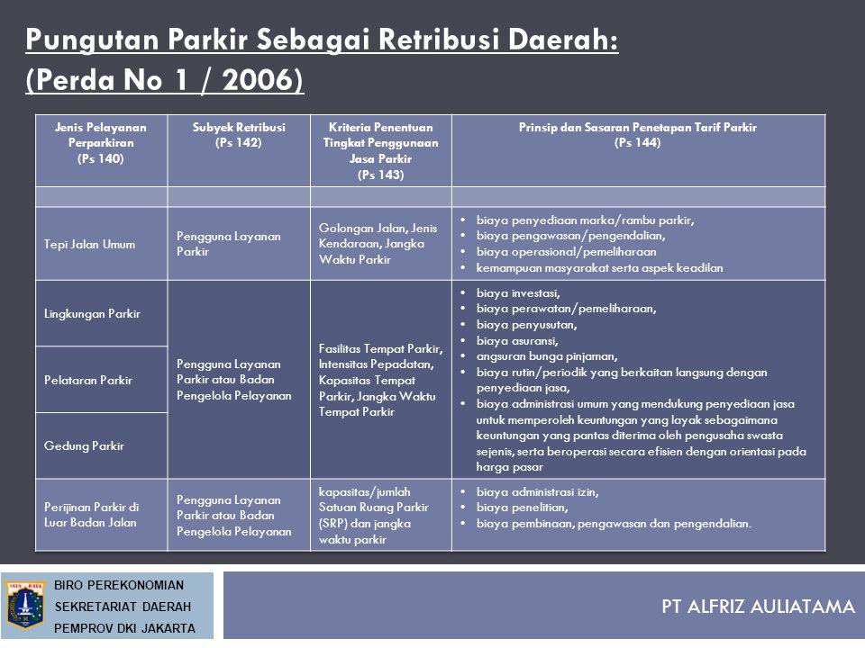 PT ALFRIZ AULIATAMA BIRO PEREKONOMIAN SEKRETARIAT DAERAH PEMPROV DKI JAKARTA Pungutan Parkir Sebagai Retribusi Daerah: (Perda No 1 / 2006)