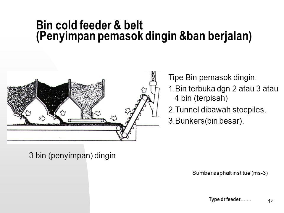 14 Bin cold feeder & belt (Penyimpan pemasok dingin &ban berjalan) 3 bin (penyimpan) dingin Tipe Bin pemasok dingin: 1.Bin terbuka dgn 2 atau 3 atau 4 bin (terpisah) 2.Tunnel dibawah stocpiles.