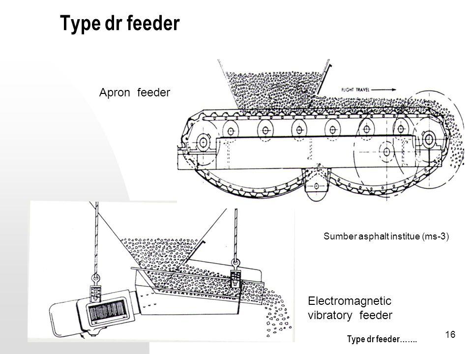 16 Type dr feeder Apron feeder Electromagnetic vibratory feeder Sumber asphalt institue (ms-3) Type dr feeder…….