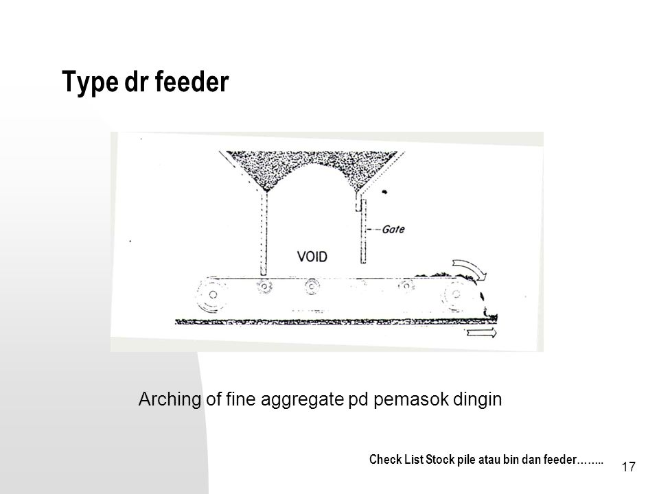 17 Type dr feeder Arching of fine aggregate pd pemasok dingin Check List Stock pile atau bin dan feeder……..