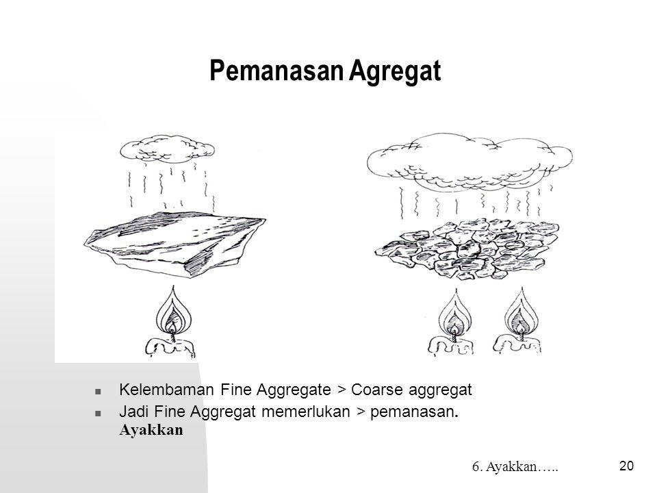 20 Pemanasan Agregat Kelembaman Fine Aggregate > Coarse aggregat Jadi Fine Aggregat memerlukan > pemanasan.