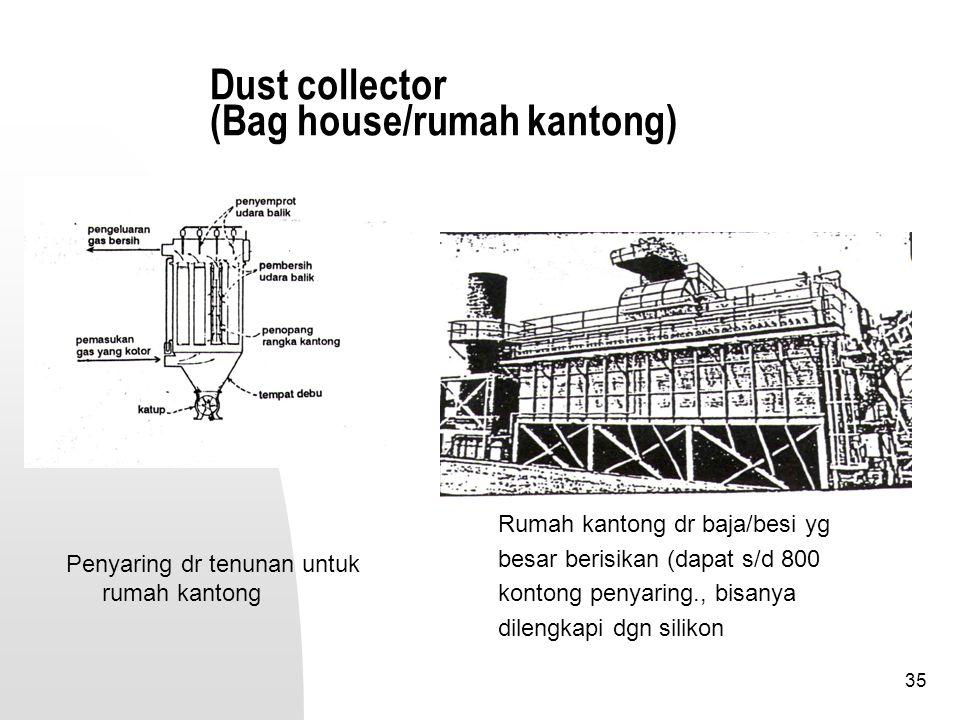 35 Dust collector (Bag house/rumah kantong) Penyaring dr tenunan untuk rumah kantong Rumah kantong dr baja/besi yg besar berisikan (dapat s/d 800 kontong penyaring., bisanya dilengkapi dgn silikon