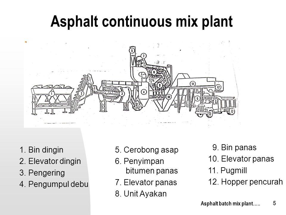 5 Asphalt continuous mix plant 1.Bin dingin 2. Elevator dingin 3.