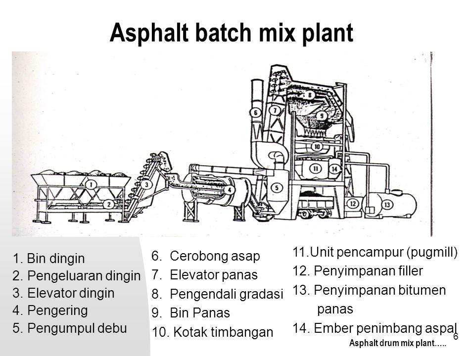 67 Laporan inspeksi awal utk Hot Mix Plant 17. Peralatan Penghampar dan Pembentuk ……..