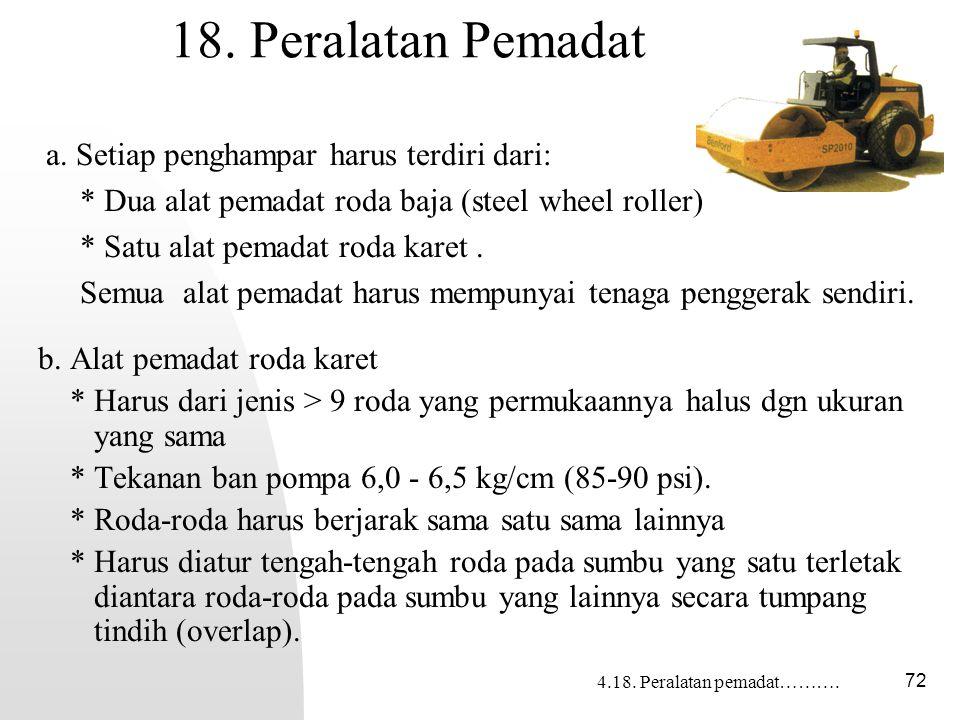 72 18.Peralatan Pemadat b.