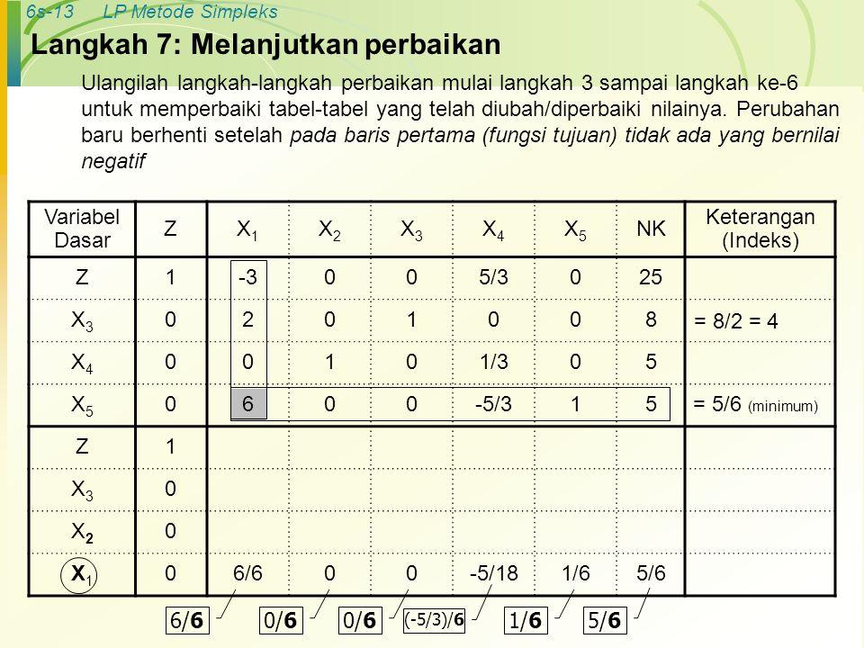 6s-13LP Metode Simpleks Variabel Dasar ZX1X1 X2X2 X3X3 X4X4 X5X5 NK Keterangan (Indeks) Z1-3005/3025 X3X3 0201008 X4X4 00101/305 X5X5 0600-5/315 Z1 X3