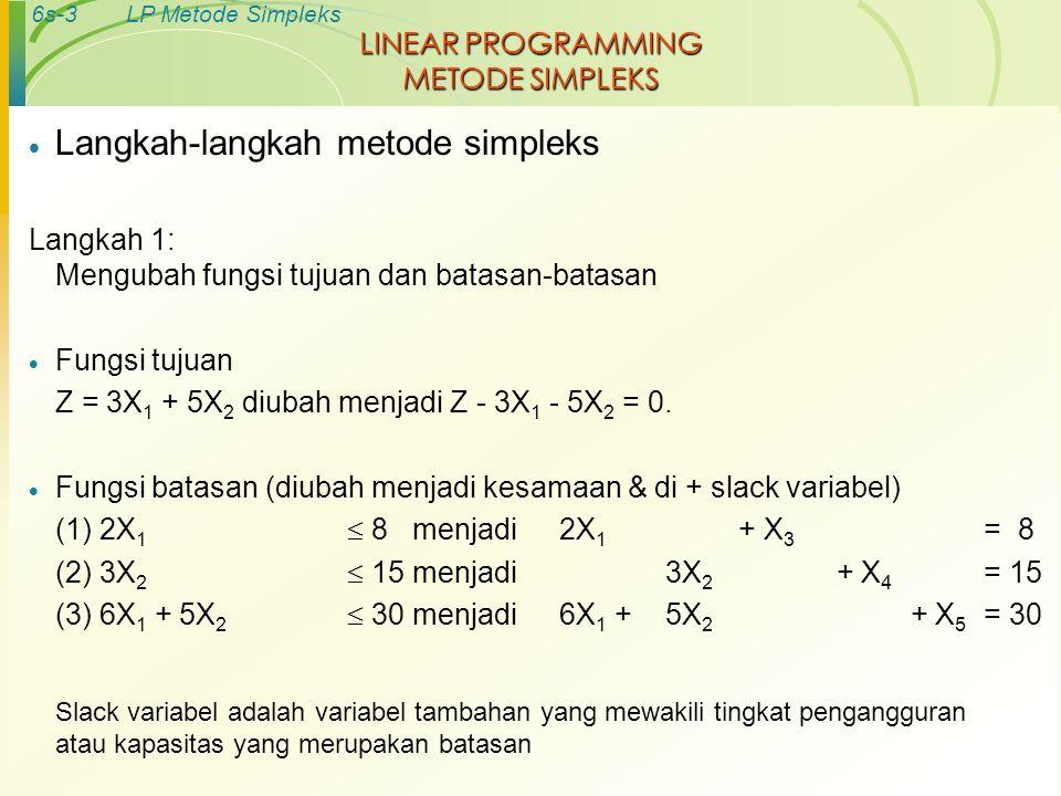 6s-14LP Metode Simpleks Nilai baru Baris ke-1 [-3005/30,25 ] (-3)[ 100-5/181/6,5/6]( - ) Nilai baru=[ 0005/6½,27 1 / 2 ] [ 20100,8 ] (2)[ 100-5/181/6,5/6]( - ) Nilai baru=0015/9-1/3,61/3]61/3] Baris ke-2 (batasan 1) Baris ke-3 tidak berubah karena nilai pada kolom kunci = 0 [ 0101/30,5 ] (0)[ 100-5/181/6,5/6]( - ) Nilai baru=0101/30,5]