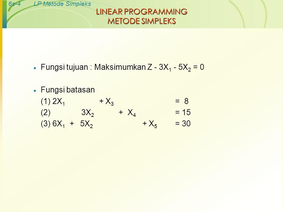 6s-4LP Metode Simpleks LINEAR PROGRAMMING METODE SIMPLEKS  Fungsi tujuan : Maksimumkan Z - 3X 1 - 5X 2 = 0  Fungsi batasan (1) 2X 1 + X 3 = 8 (2) 3X