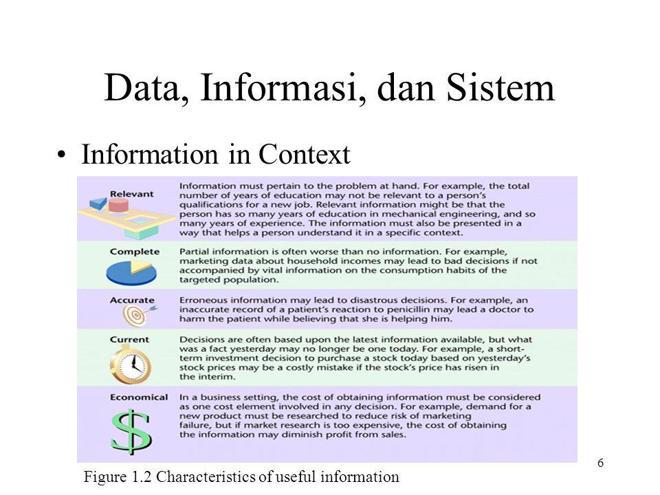 7 Data, Informasi, dan Sistem Apa itu sistem.