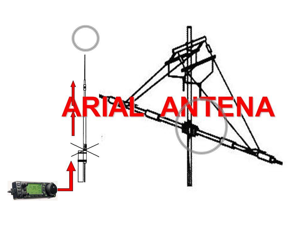 ARIAL = ANTENA Berfungsi : Merubah Energie Listrik Menjadi Gelombang Elektromaknetis & Sebaliknya AGAR ENERGIE LISTRIK DAPAT DIUBAH DENGAN SEMPURNA MENJADI GELOMBANG ELEKTROMAKNETIS DAN MAMPU BERRESONANSI, MAKA PANJANG FISIK ANTENA HARUS DISESUAIKAN DENGAN FREKUENSI KERJA
