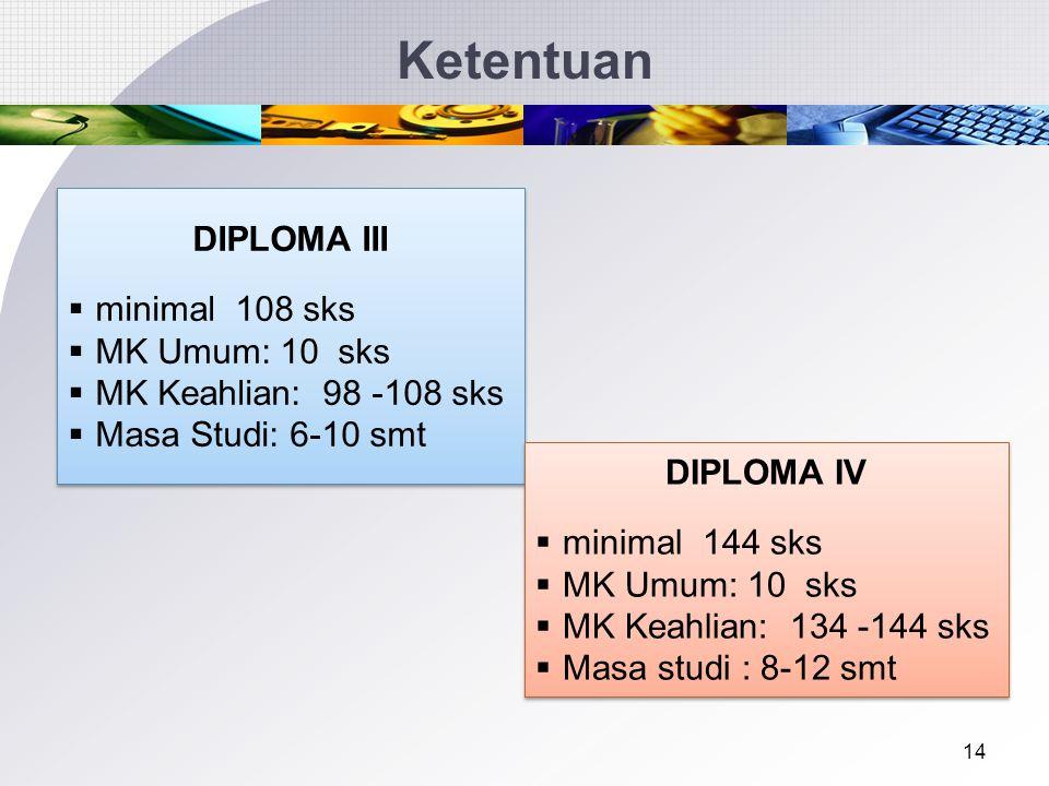 13 Ketentuan SARJANA  minimal 144 sks  MK Umum: 10 sks  MK Keahlian: 134-144 sks  Skripsi/tugas akhir: 6-8 sks (bagian dari MK keahlian)  Masa studi: 8-14 smt (min 7).