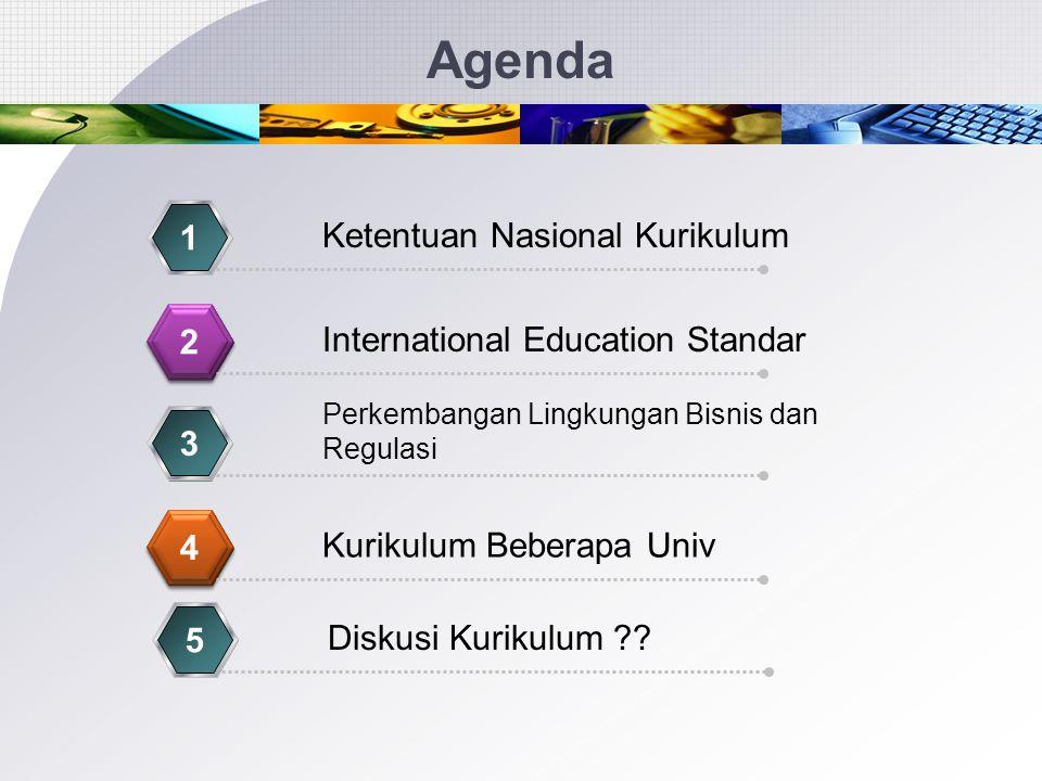 Pengembangan Kurikulum Akuntansi Workshop Kurikulum Akuntansi Forum Dekan Rabu, 11 April 2012