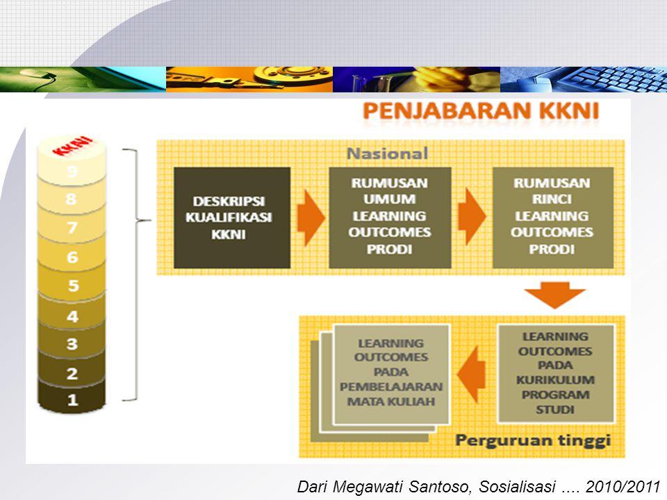 KKNI dan Manajemen Kurikulum Dari Megawati Santoso, Sosialisasi.... 2010/2011