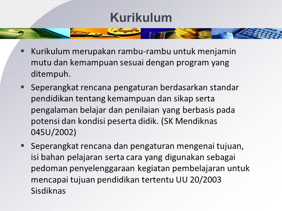 KURIKULUM : SOFTWARE INPUT PROSES BM INPUT MAHASISWA OUTPUT LULUSAN SOFTWARE INPUT HARDWARE INPUT EXTERNAL INPUT PENDIDIKAN SEBAGAI SISTEM