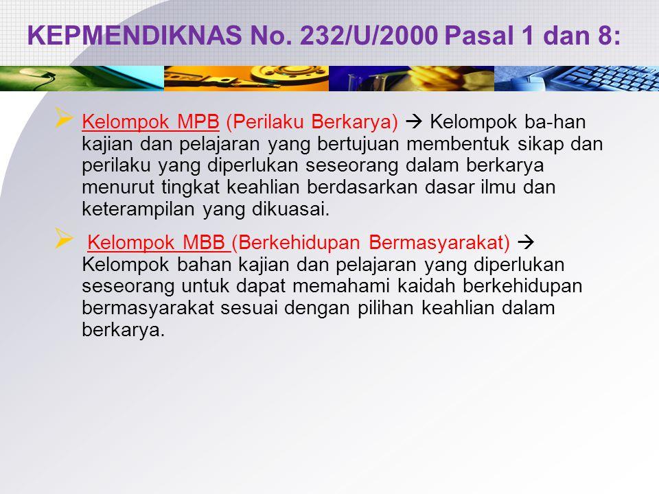  Kelompok MPK (Pengembangan Kepribadian)  Kelompok bahan kajian dan pelajaran untuk mengembangkan manusia Indonesia yang beriman dan bertaqwa terhadap Tuhan Yang Maha Esa dan berbudi pekerti luhur, berkepribadian mantap, dan mandiri serta mempunyai rasa tanggung jawab kemasyarakatan dan kebangsaan.